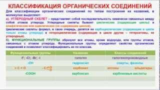 № 6. Органическая химия. Тема 4. Классы органических соединений. Часть 1. Классификация