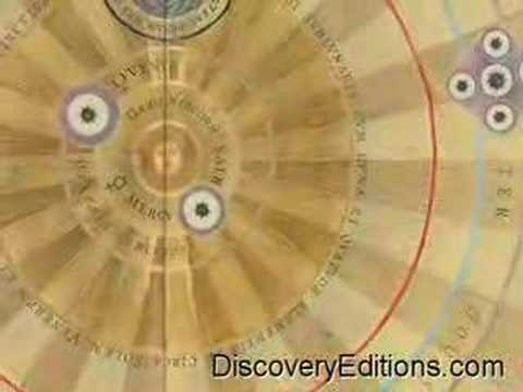 Pope Bans Copernicus' Theory of Sun-Centered Universe