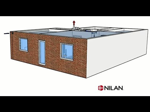 Fremragende Ventilation in apartment with the Nilan Comfort 300 Top DF09