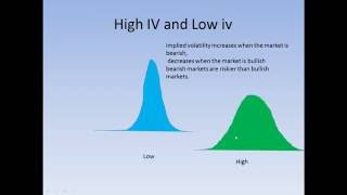 what is implied volatility IV in option trading hindi online share market