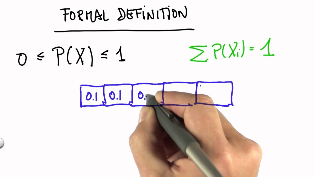 Formal Definition Of Probability 3 Artificial Intelligence For