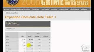 The truth about crime in the United States of America Part 1 of 3