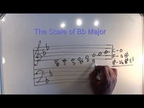 Part 13 - Music Theory Lessons Online - The Scale of B Flat Major on the Treble and Bass Clefs