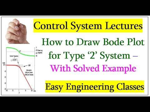 How to Draw Bode Plot for Type '2' System – With Solved Example