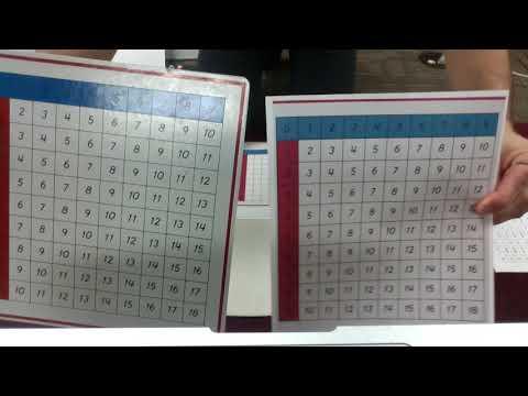 Addition Finger Chart Montessori Presentation W/ Mr. O
