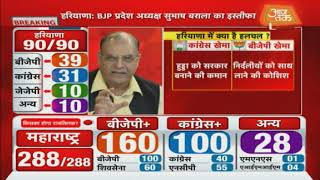 Maharashtra Results: रूझानों में NDA बहुमत से पार, BJP की ओर से सीटों का शतक