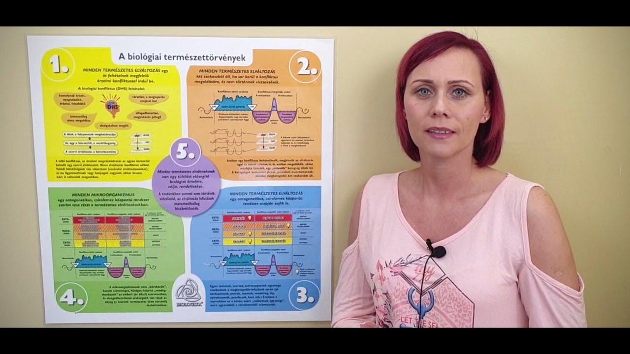 Milyen hormon felelős az erekcióért Mit jelezhet, hogyan kezelhető a merevedési zavar?