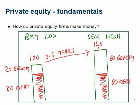 How private equity works