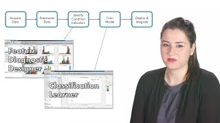 Predictive Maintenance, Part 4: How to Use Diagnostic Feature Designer For Feature Exraction