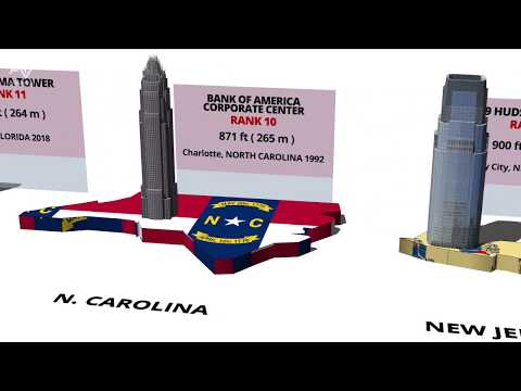 40 Tallest Building In Each U.S. State Height Comparison - 3D