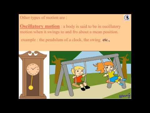 Global intelli school Types of motion part-1