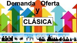 MACROECONOMIA - Demanda y Oferta CLÁSICA