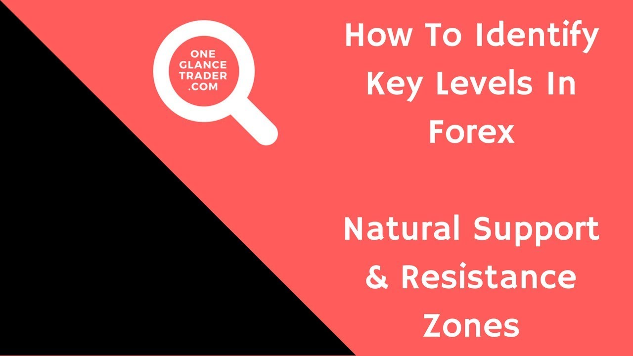 How To Identify Key Levels In Forex Using The Round Numbers Mt4
