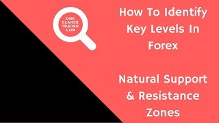 How To Identify Key Levels In Forex Using The Round Numbers MT4 Indicator