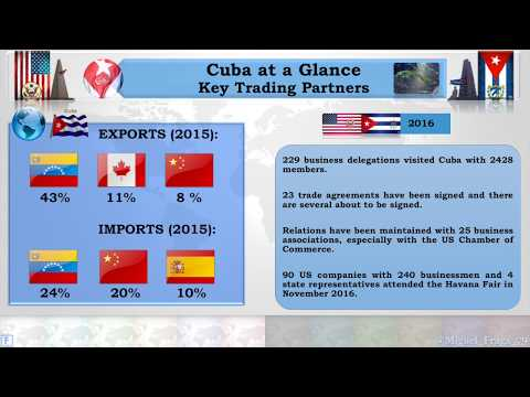 An Update on US-Cuban Relations: Miguel Fraga