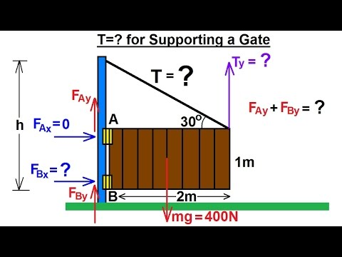Physics - Mechanics: Ch 15 Torque (5 of 27) Tension=? Supporting a Gate