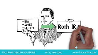 Roth IRA, Contribute or Convert