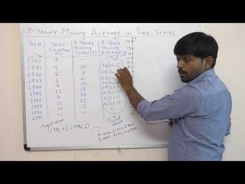 TIME SERIES 4 :  3 - Yearly Moving Average Method In Hindi By Gourav Manjrekar