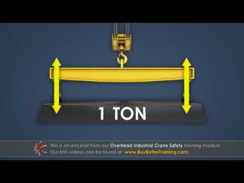 Overhead Crane Safety - Sling Angle