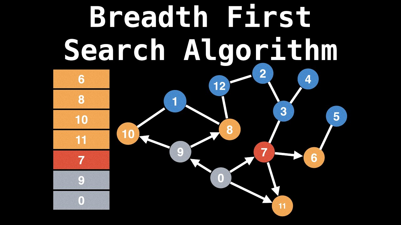 Breadth First Search Algorithm | Graph Theory