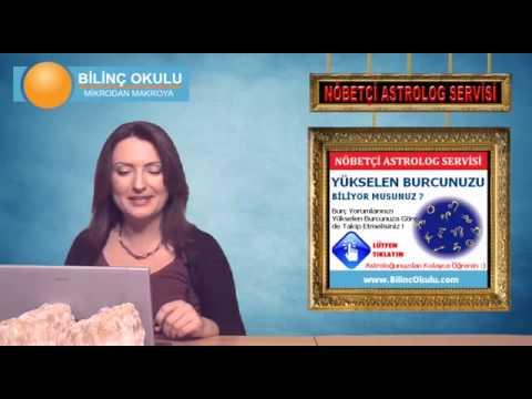 Başak Günlük Burç Yorumu 12 Aralık 2013 Astrolog Demet Baltaci