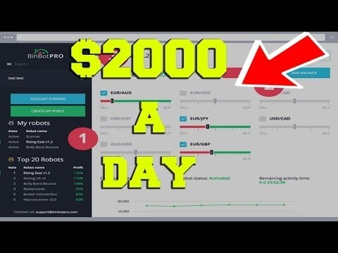 Best automated binary options