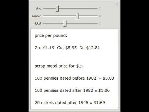 Scrap Metal Price of Coins
