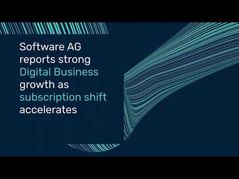 Software AG Financial Results | Q1 2021