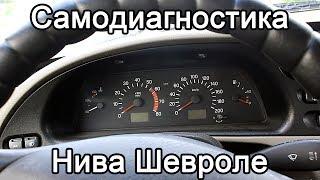 видео Где находится датчик температуры охлаждающей жидкости Chevrolet Niva, детонации, фаз и скорости, распредвала и уровня топлива