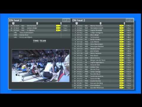 Euro Open 2015 / Aegon NK Indoorroeien