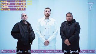 ♥ Türkçe Şarkılar Top 50 ♥ ►23 Ekim 2020◄ Youtube'da En çok dinlenenler izlenen şarkılar ► Resimi