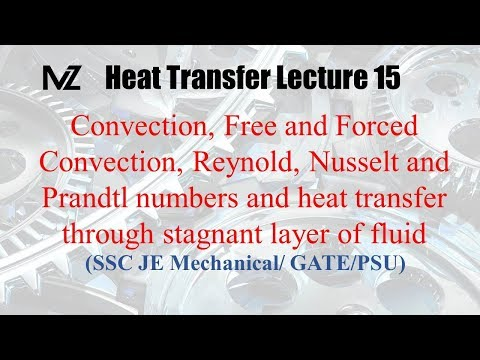 Heat transfer lecture 15 : Convection | Free and Forced Convection | Reynold, Nusselt & Prandlt No.