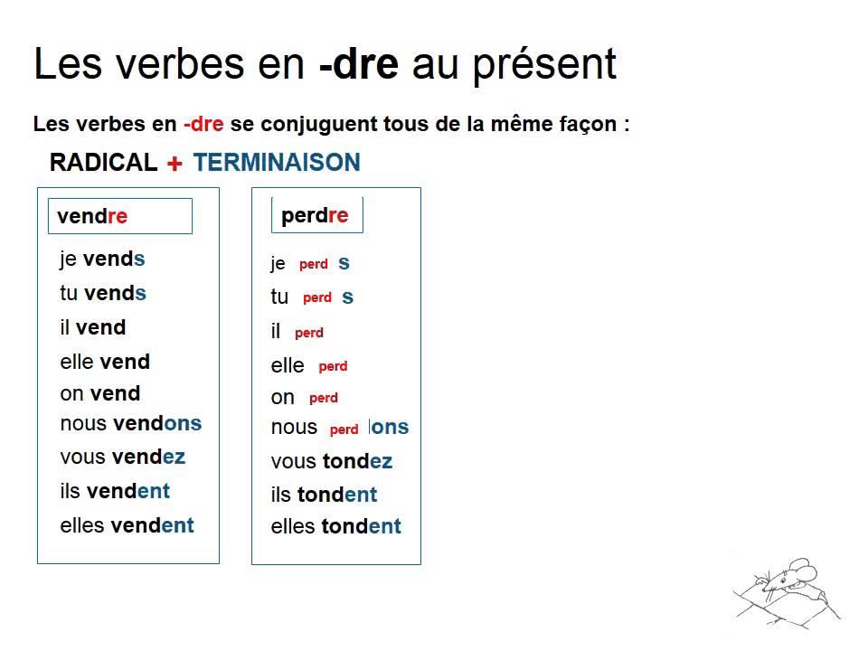 Czasowniki trzeciej grupy - gramatyka 1 - Francuski przy kawie