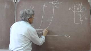 Лекция 32. Графический метод расчета нелинейных цепей.(Показано как на основе ВАХ отдельных нелинейных элементов рассчитывать токи в случае их комбинированного..., 2013-04-13T13:53:07.000Z)