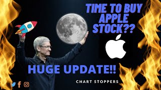 Financial Education : Apple (AAPL) Stock Price Prediction (2021) And Full Chart Analysis