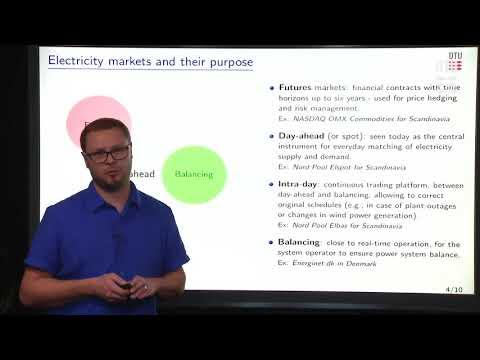 Module 1: The various markets and their purpose