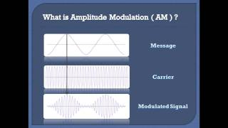 What is Amplitude Modulation ( AM ) :: M93B Tutorials