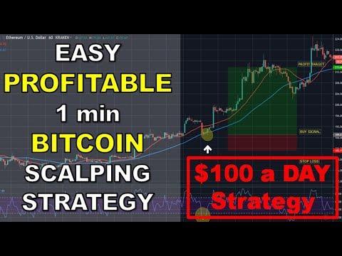 geriausia bitcoin scalping strategija