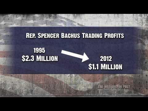Insider-Trading Investigation of Rep. Bachus