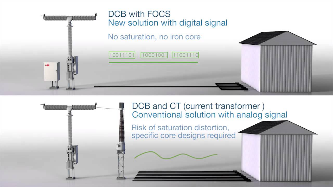 small resolution of disconnecting circuit breaker dcb with fibre optic current sensor focs