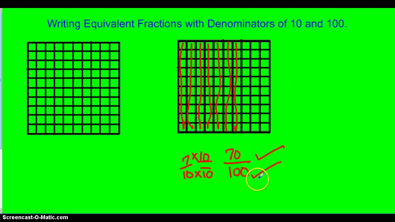 Write a fraction equivalent to 3/5 with a denominator of 100