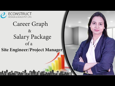 Career Graph And Salary Package Of A Site Engineer Or Project Manager