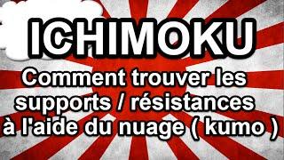 Ichimoku - Comment trouver les supports / résistances à l'aide du nuage ( kumo )