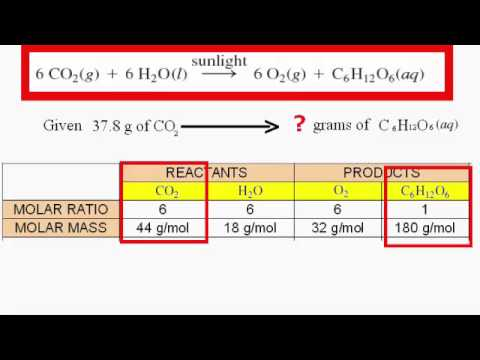 chemistry question solving a photosynthesis question using  chemistry question solving a photosynthesis question using stoichiometry