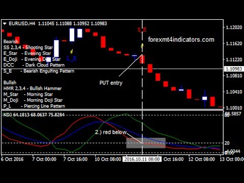 Online option trade trading guide