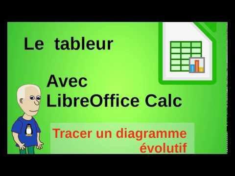 Création d'un diagramme évolutif sous LibreOffice Calc