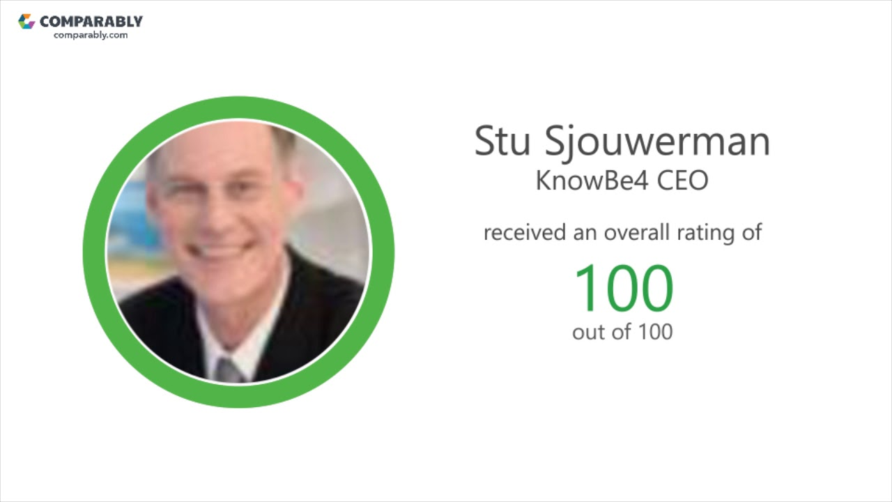 KnowBe4 Company Culture | Comparably