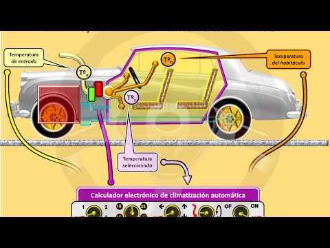 INTRODUCCIÓN A LA TECNOLOGÍA DEL AUTOMÓVIL - Módulo 14 (6/16)