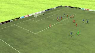 Arka vs Gornik Zabrze - Cantoro Goal 36th minute