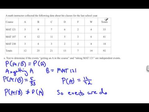 Independent Vs Dependent Events Example 3